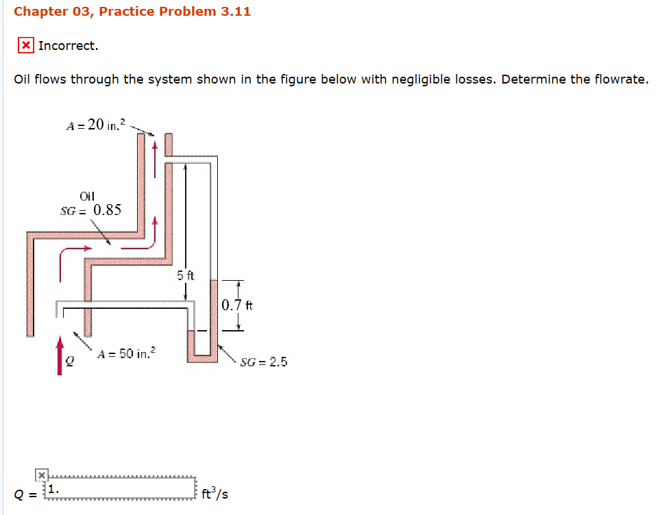 Solved: Oil Flows Through The System Shown In The Figure B