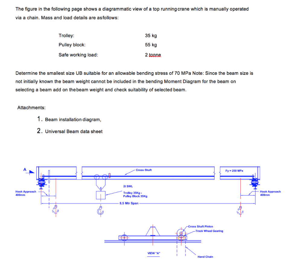 medium resolution of question the figure in the following page shows a diagrammatic view of a top running crane which is manually operated via a chain