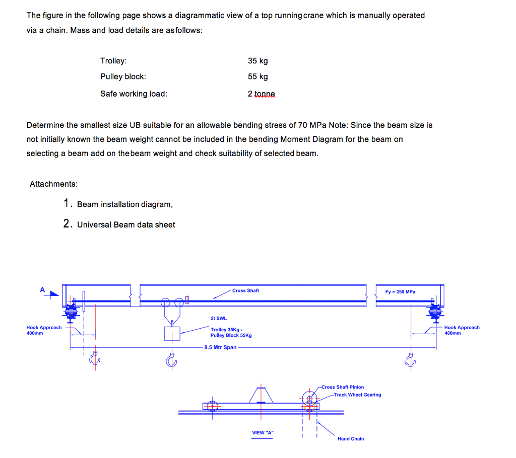 hight resolution of question the figure in the following page shows a diagrammatic view of a top running crane which is manually operated via a chain