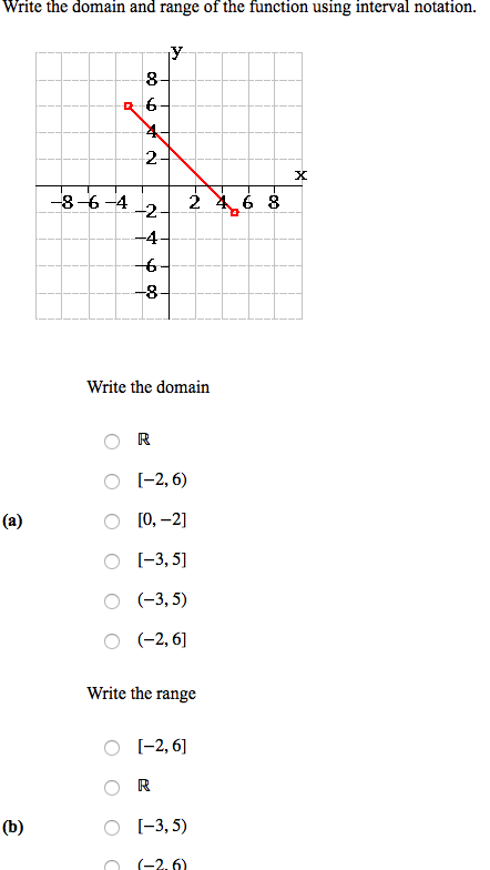 Solved: Write The Domain And Range Of The Function Using I