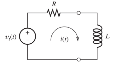 Solved: The RL Circuit Shown Below (R=10 ?, L=1 MH) Is Dri