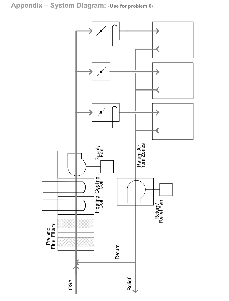 hight resolution of a 4 000 cfm air handler configured as shown on the provided diagram see appendix system diagram with filters dampers hot water and chilled water coils