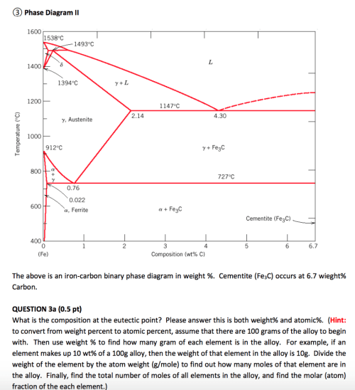 small resolution of 3 phase diagram il 1600 1538 c 1493 c 1400 1394 c y