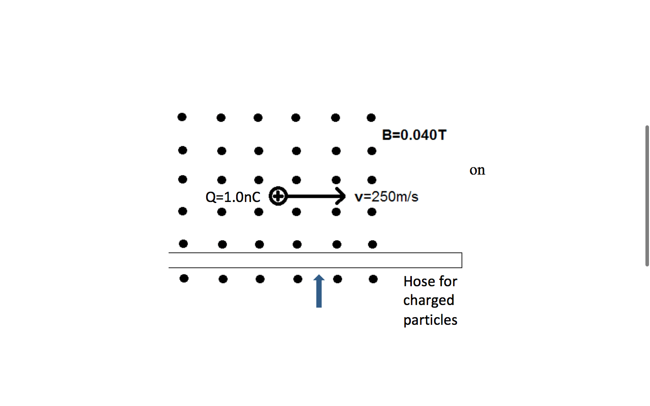 Solved: Consider The Following Diagram. We Have Learned Th