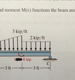 determine the shear v x and moment m x functions [ 2500 x 987 Pixel ]