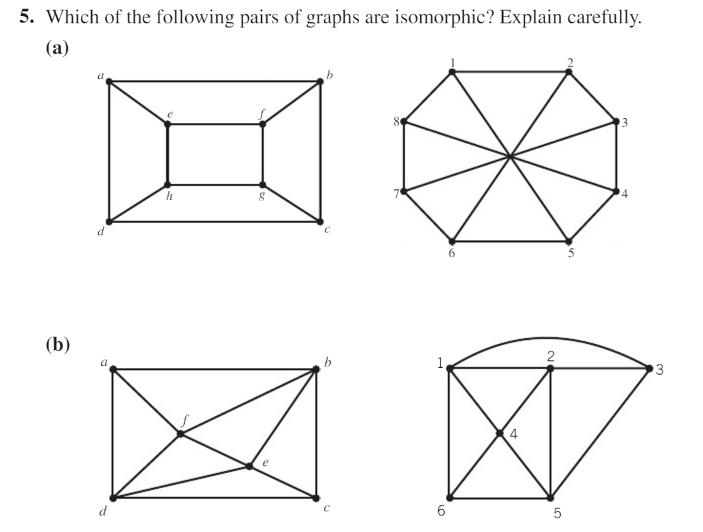 Solved: 5. Which Of The Following Pairs Of Graphs Are Isom