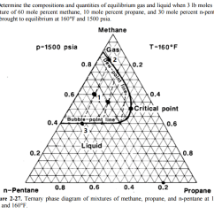 Propylene Phase Diagram Wiring Household Light Switch Propane Gw Schwabenschamanen De U2022solved Determine The Compositions And Quantities Of Equil Rh