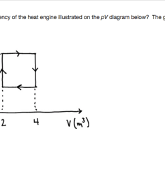 question what is the thermal efficiency of the heat engine illustrated on the pv diagram [ 1882 x 1014 Pixel ]