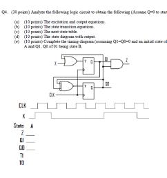 logic gate diagram show state transition cheggcom wiring diagram logic gate diagram show state transition cheggcom [ 2046 x 1849 Pixel ]