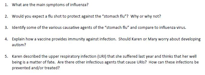 Solved: What Are The Main Symptoms Of Influenza? Would You ...