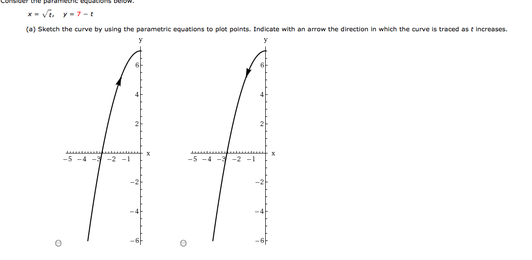 Solved: Eliminate The Parameter To Find A Cartesian Equati