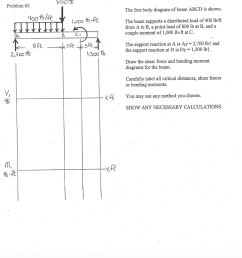 problem 2 8 ft 2 700 the free body diagram of beam abcd is shown  [ 896 x 1024 Pixel ]