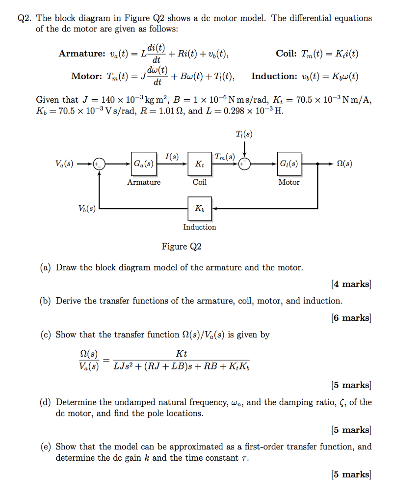 medium resolution of the block diagram in figure q2 shows a dc motor model the differential