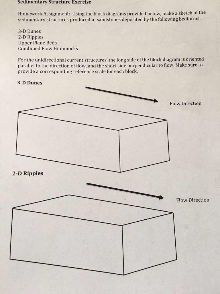 hight resolution of question using the block diagrams provided make a sketch of the sedimentary structures produced in sandstones deposited by the following bedforms 3 d