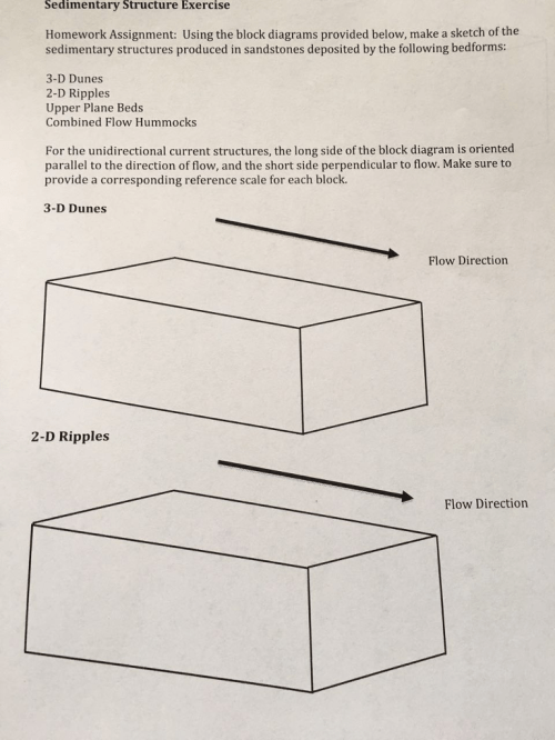 small resolution of question using the block diagrams provided make a sketch of the sedimentary structures produced in sandstones deposited by the following bedforms 3 d