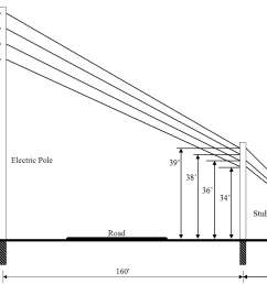 you are an engineer working for a utility company chegg com rh chegg com power pole pro series wiring power pole shallow water anchor wiring diagram [ 1394 x 848 Pixel ]