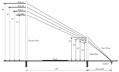 small resolution of you are an engineer working for a utility company chegg com rh chegg com power pole pro series wiring power pole shallow water anchor wiring diagram