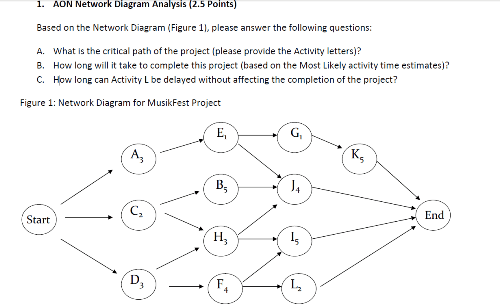 medium resolution of solved aon network diagram analysis based on the network network diagram questions and answers aon network