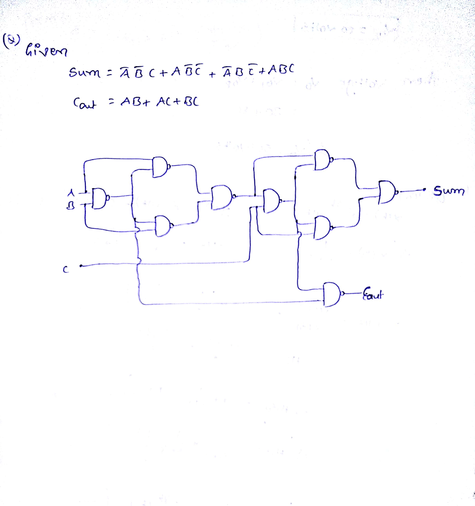 medium resolution of complete the diagram in 2 g and connect the nand network to 4 bit full adder again all the inputs switches much be in a2 a1 a0 b2 b1 b0 cin order and