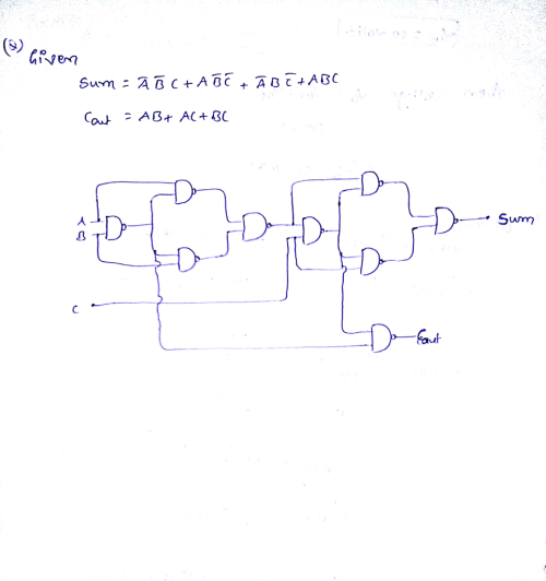 small resolution of complete the diagram in 2 g and connect the nand network to 4 bit full adder again all the inputs switches much be in a2 a1 a0 b2 b1 b0 cin order and