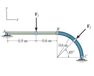 Solved: A) Determine The Horizontal And Vertical Component