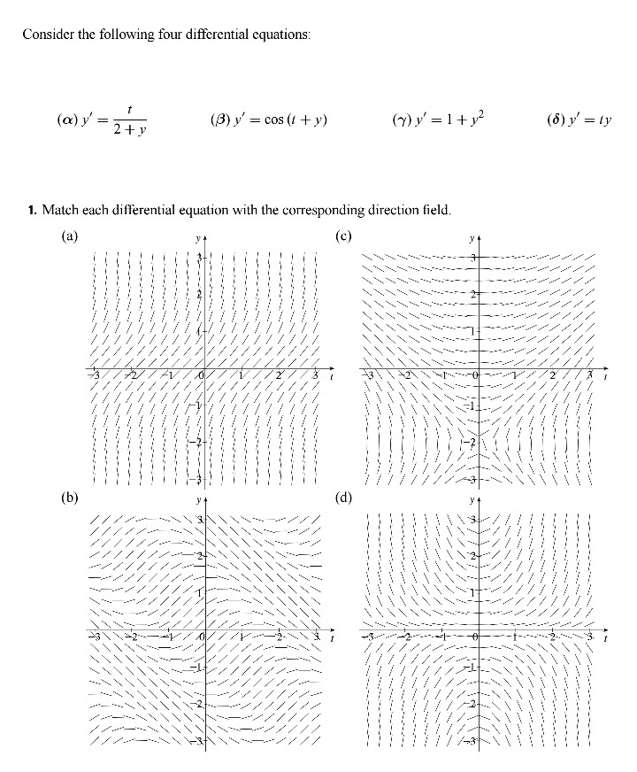 Solved: Consider The Following Four Differential Equations