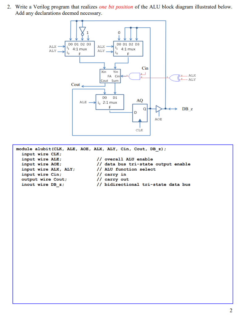 hight resolution of write a verilog program that realizes one bit position of the alu block diagram