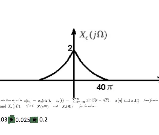Question Sample Discrete Time Signal Is Xn X_cnt X_st Sigma_k Infinityinfinity Xn Delta