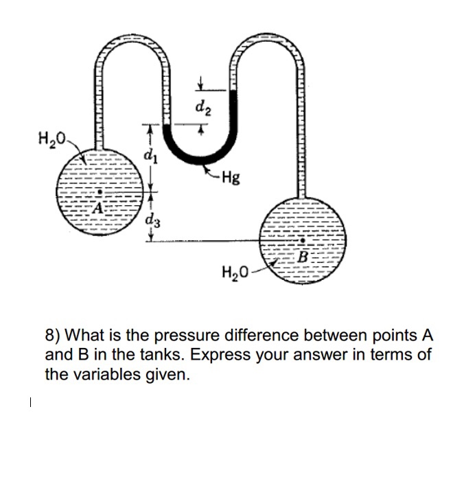 Solved: 8) What Is The Pressure Difference Between Points