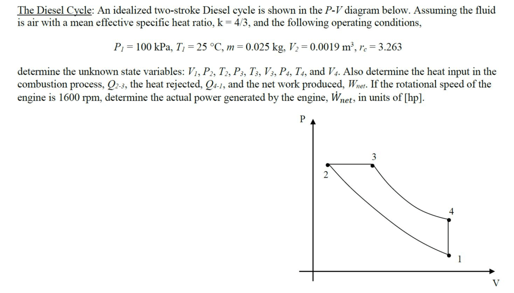 medium resolution of the diesel cycle an idealized two stroke diesel c