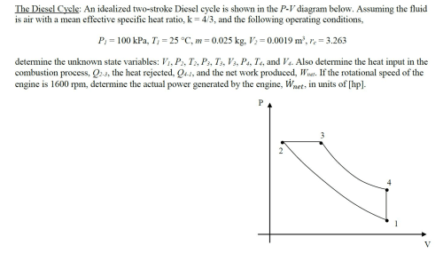 small resolution of the diesel cycle an idealized two stroke diesel c