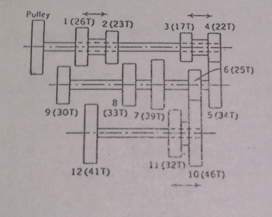 Figure 2 Shows Part Of A Gear Train For A Vertical