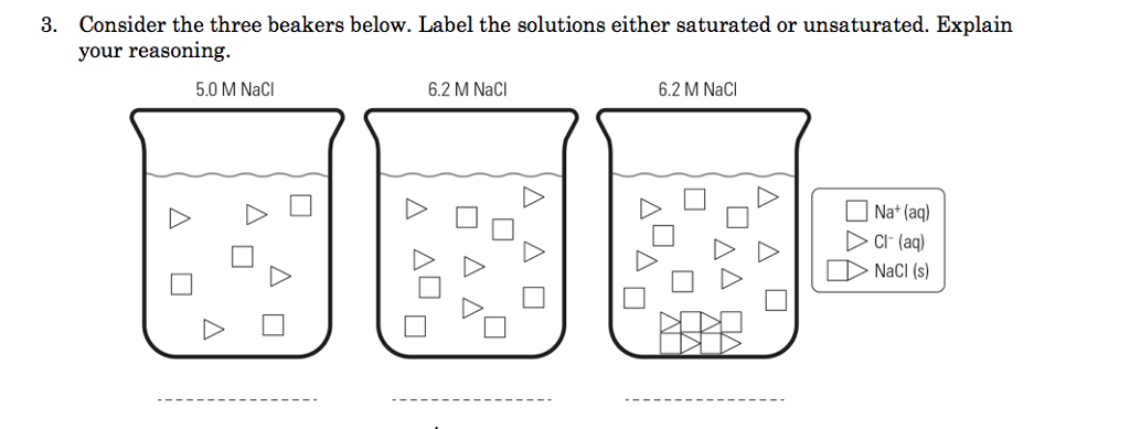 Solved: 3. Consider The Three Beakers Below. Label The Sol