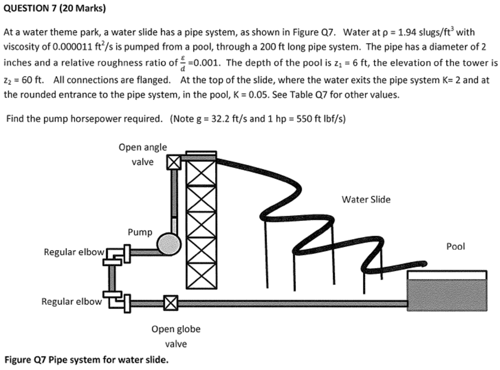medium resolution of at a water theme park a water slide has a pipe sy