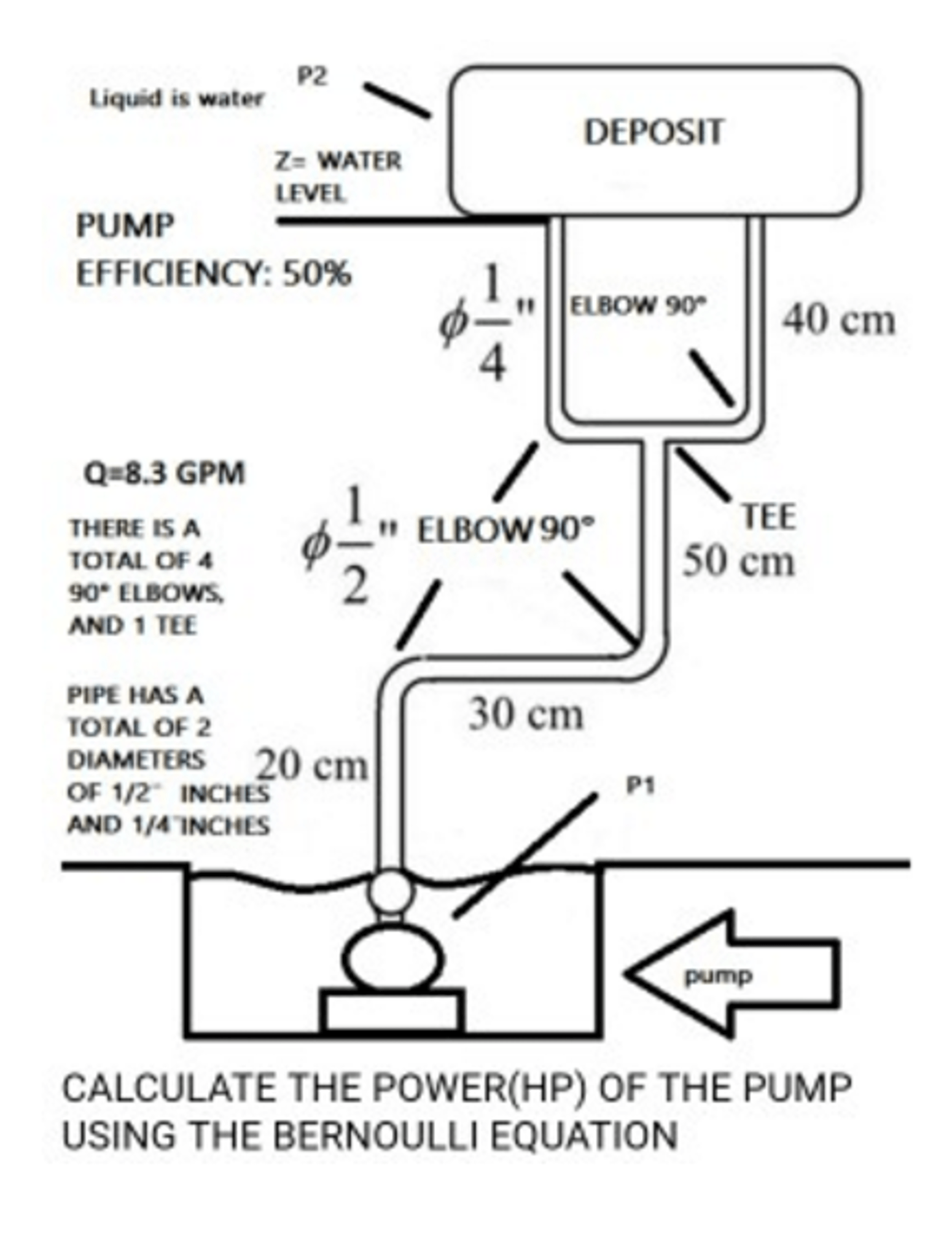 Solved: Calculate The Power(HP) Of The Pump Using The Bern