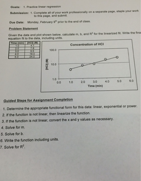 Solved: Goal.: 1 Practice Linear Regression Submission: 1.... | Chegg.com