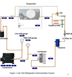 evaporator tev ps3 t3d mkam winn capillary tube isight glass low side gauge ps2 high [ 1024 x 964 Pixel ]
