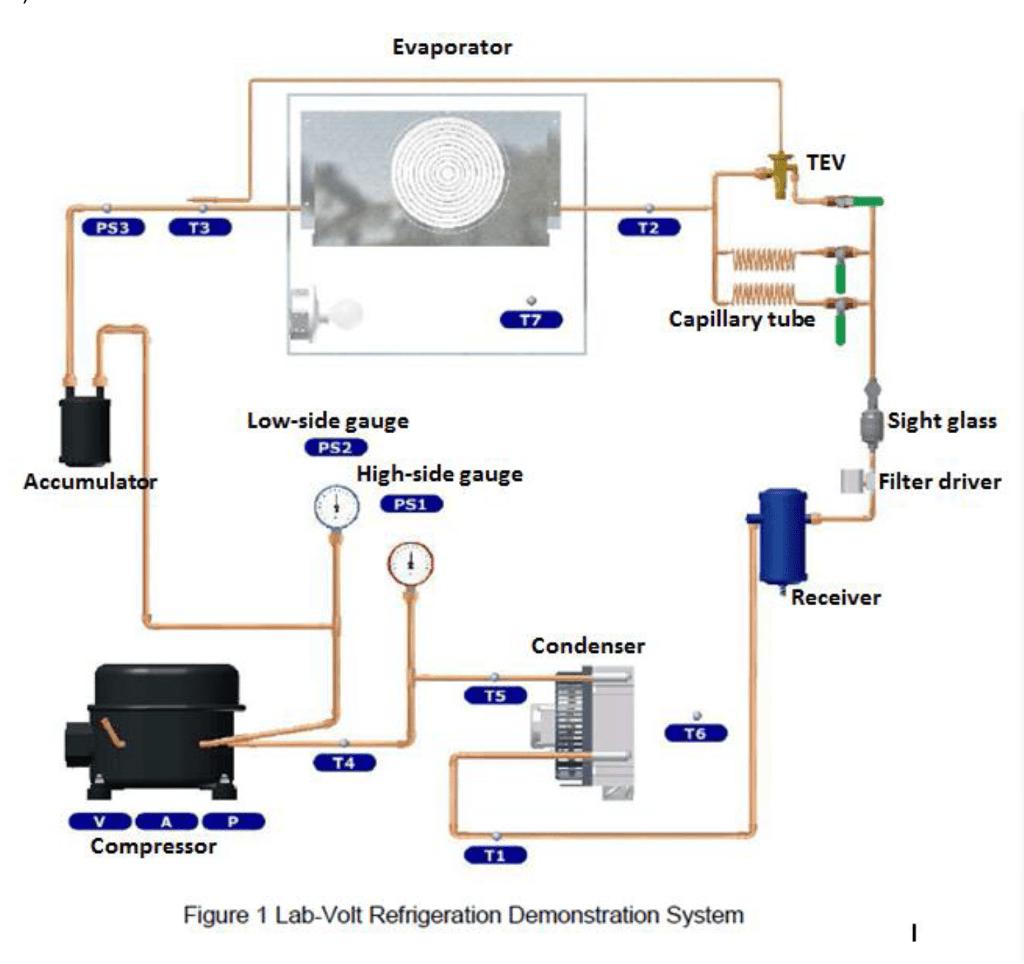 hight resolution of evaporator tev ps3 t3d mkam winn capillary tube isight glass low side gauge ps2 high