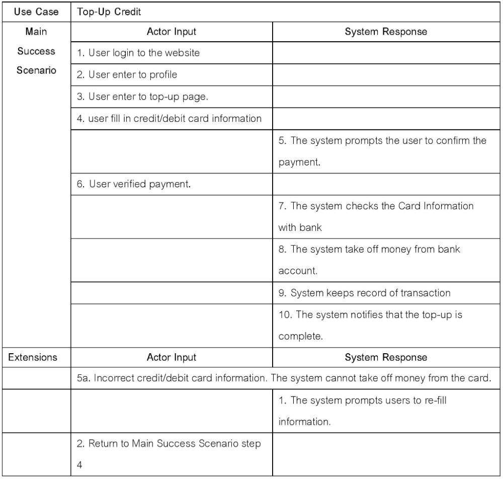 medium resolution of question sequence diagram create 3 sequence diagrams for following 3 usage scenario