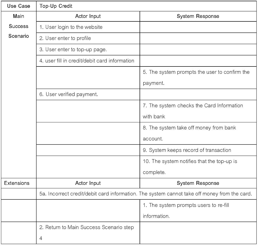 hight resolution of question sequence diagram create 3 sequence diagrams for following 3 usage scenario