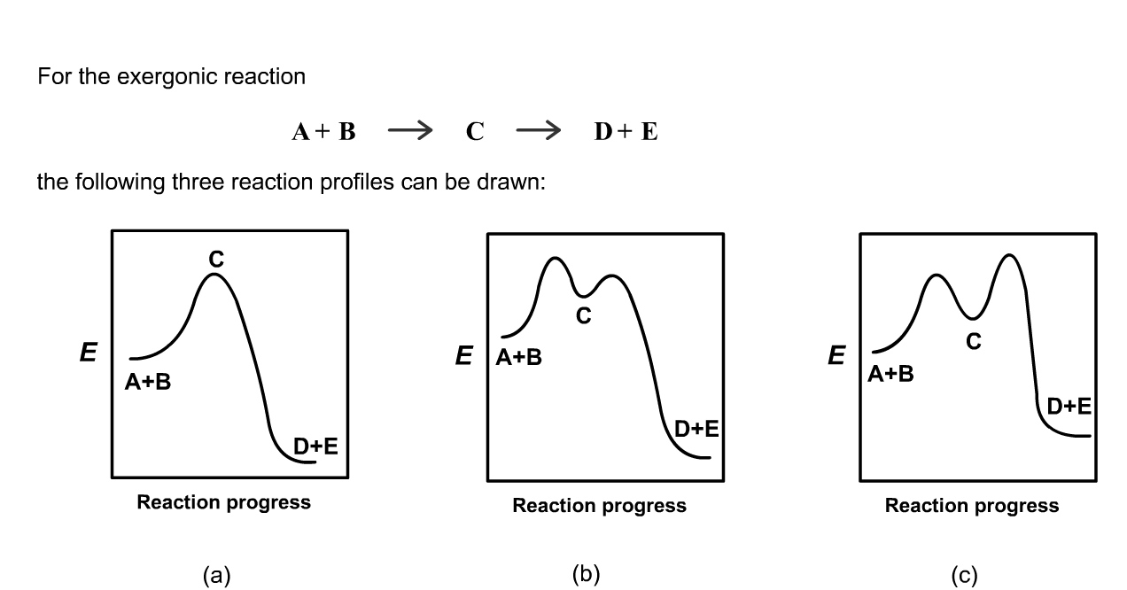 Solved: 1. Which Reaction Shows C As An Activated Complex