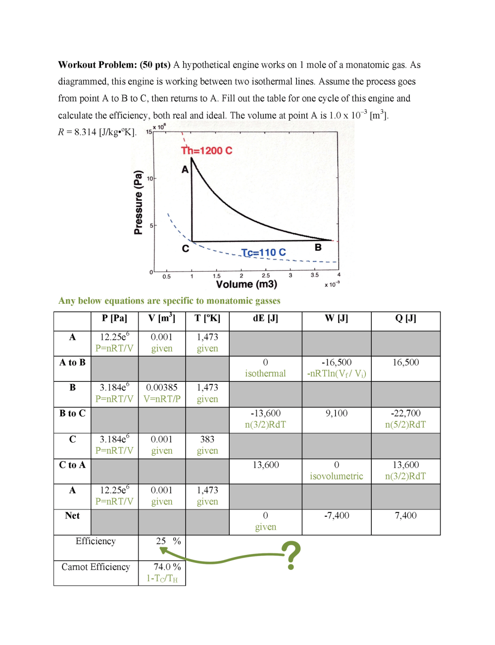 medium resolution of second my instructor said the real efficiency of this engine was 25 but i can t figure out how he got that answer any help would very appreciated