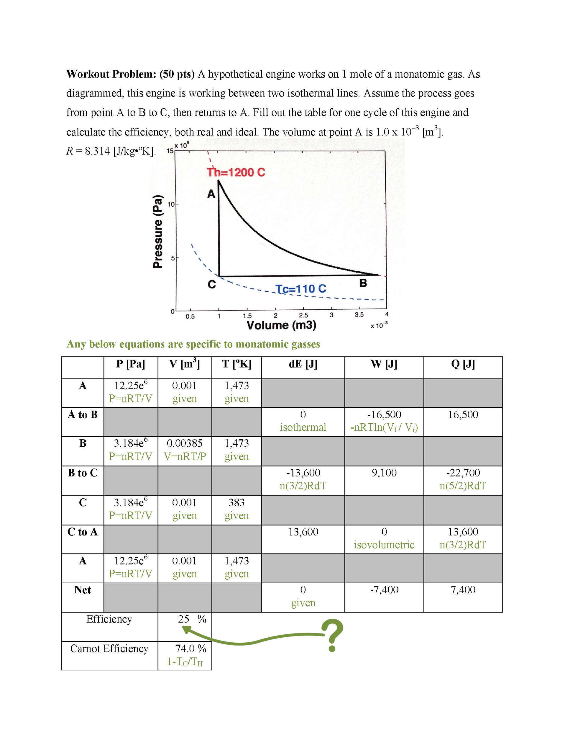 hight resolution of second my instructor said the real efficiency of this engine was 25 but i can t figure out how he got that answer any help would very appreciated