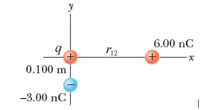 Solved: Three Charges Are Arranged As Shown In The Figure