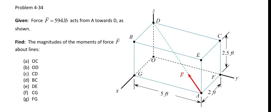 Solved: Force F = 594lb Acts From A Towards D, As Shown. T