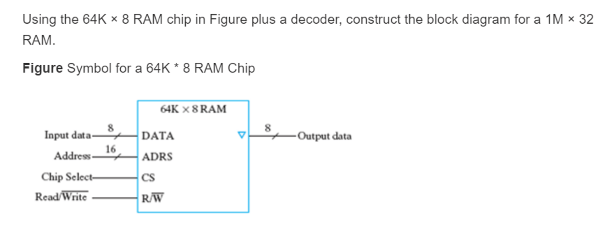 hight resolution of question using the 64k times 8 ram chip in figure plus a decoder construct the block diagram for a 1m tim