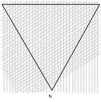 Label Pwave, Qrs Complex, T Wave, P-q Interval, An