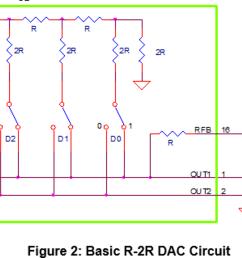 15v 15 ref 2r 2r 2r 2r p1 20k 0 o rfb 18 d3 d2 [ 2046 x 950 Pixel ]