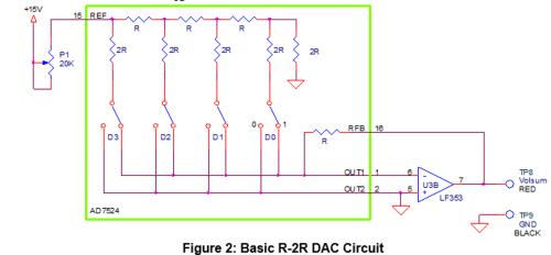 small resolution of  15v 15 ref 2r 2r 2r 2r p1 20k 0 o rfb 18 d3 d2