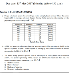 due date 15th may 2017 monday before 4 30 p m question 1 [ 1024 x 823 Pixel ]